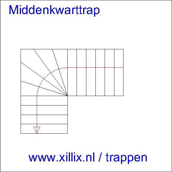 Xillix-info-trapvorm-4-middenkwarttrap.jpg